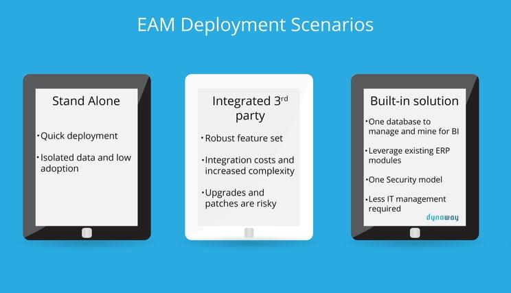EAM deployment scenarios