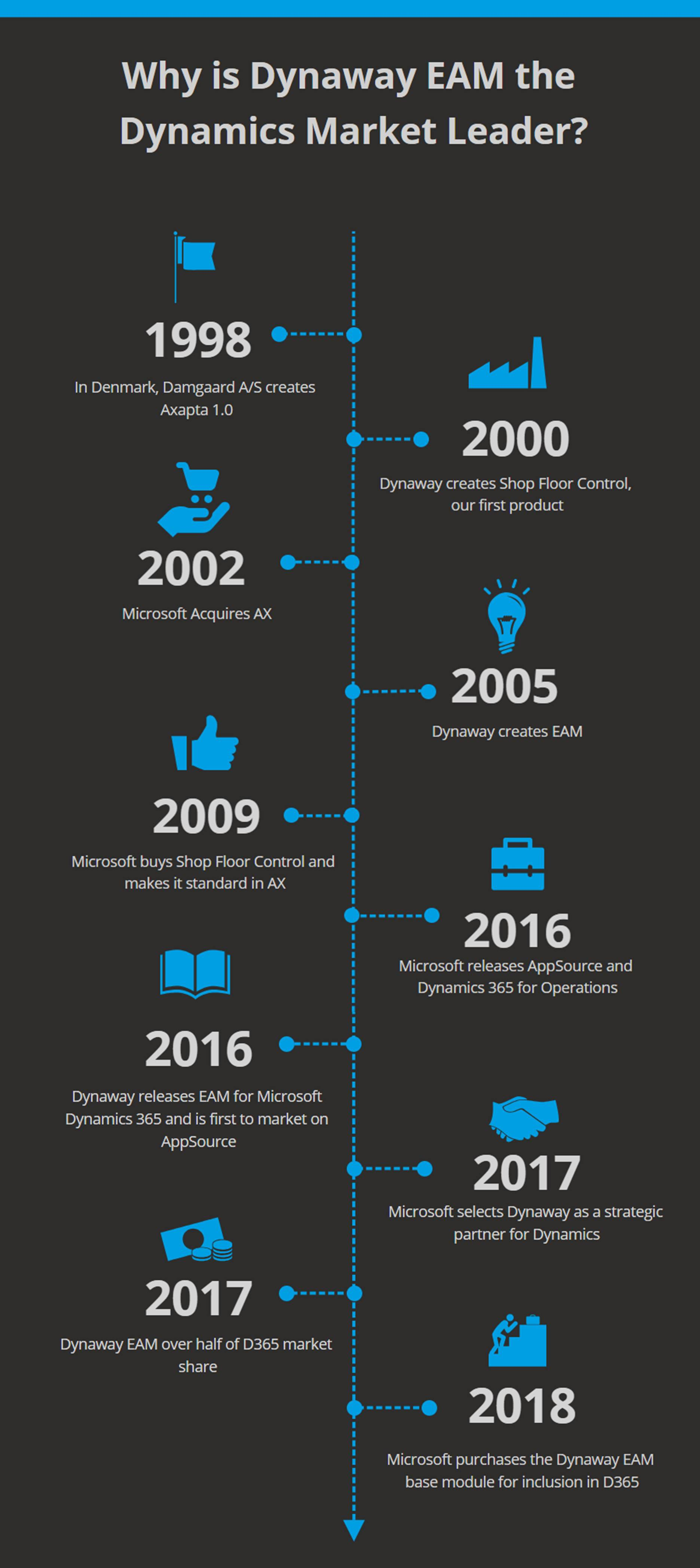 History infographics cropped-1