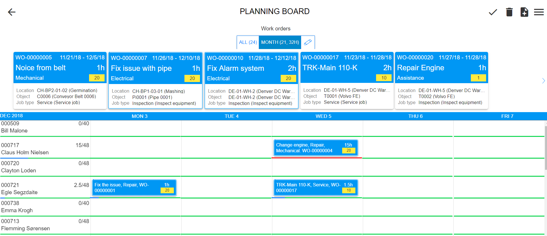 Planning Board for maintenance