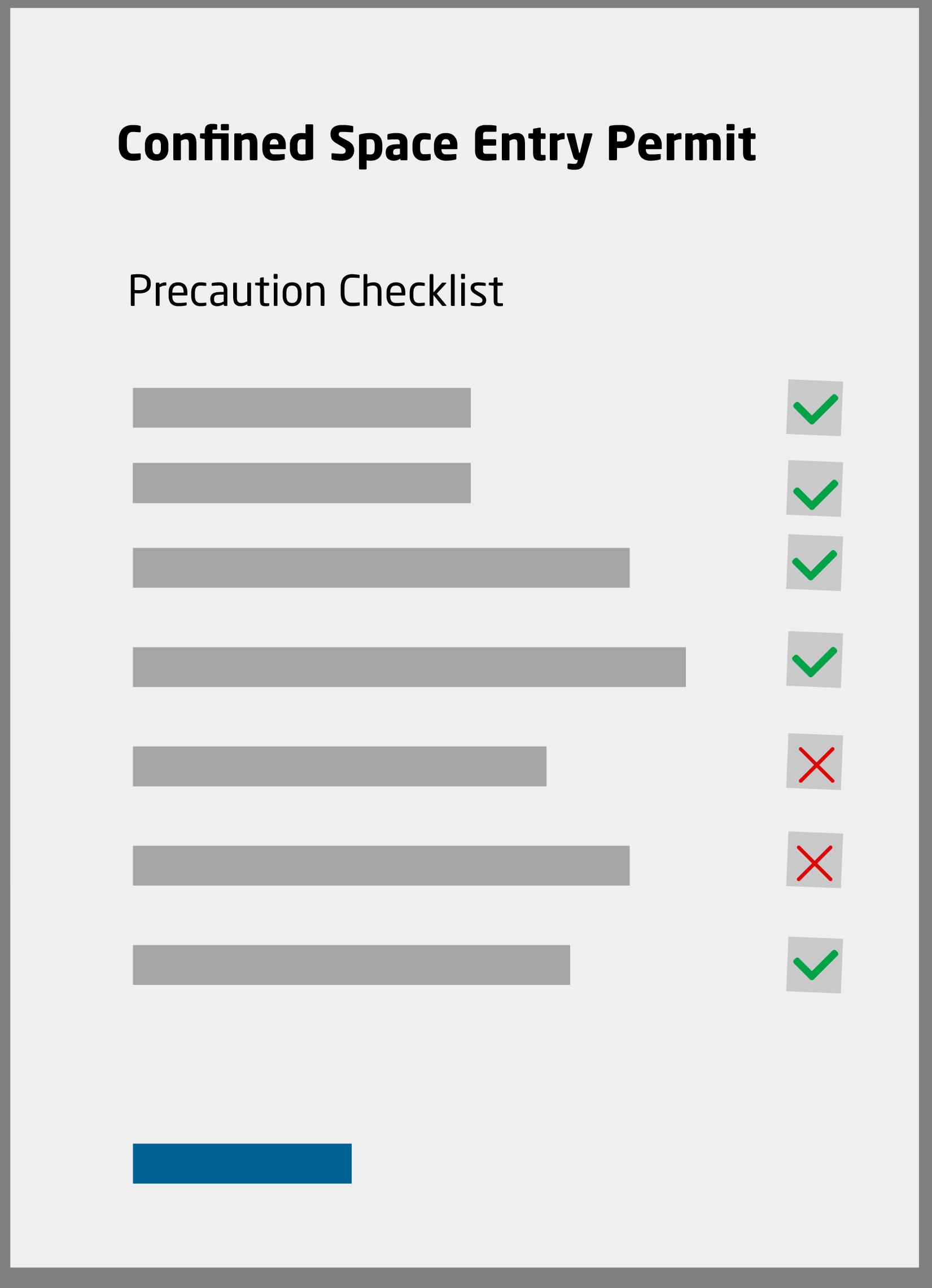 Precaution checklist